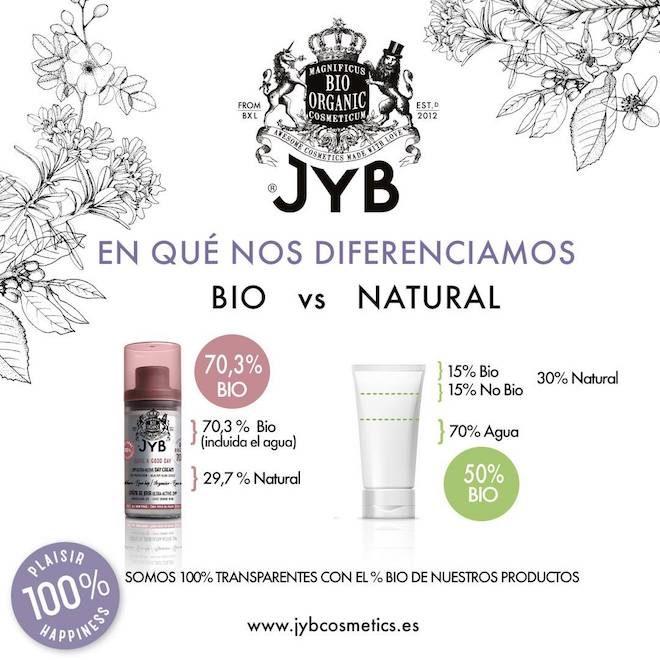 JYB Cosmetics cosmetica natural