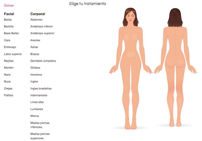pelostop depilacion permanente