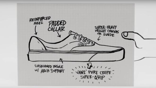 historia vans zapatillas
