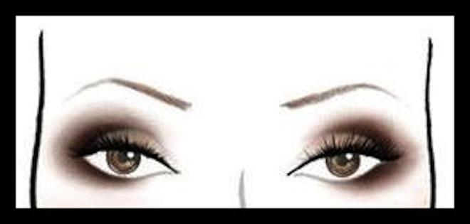 eyeliner makeup ojos almendrados