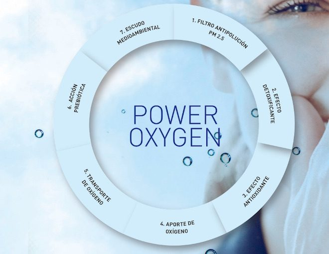 power oxygen crema antipolucion
